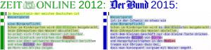 """Vermutlich übernommene und umgeschriebene Textpassage im """"Bund"""""""